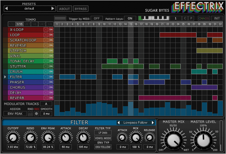 Sugar Bytes Effectrix Download WIN/MAC